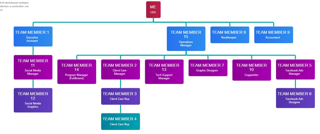 org-chart-2